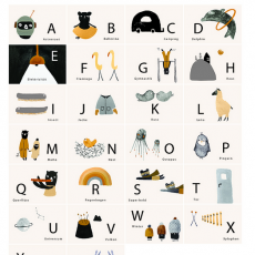 Alphabet Poster (German)