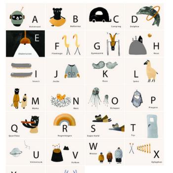Alphabet Poster (German)