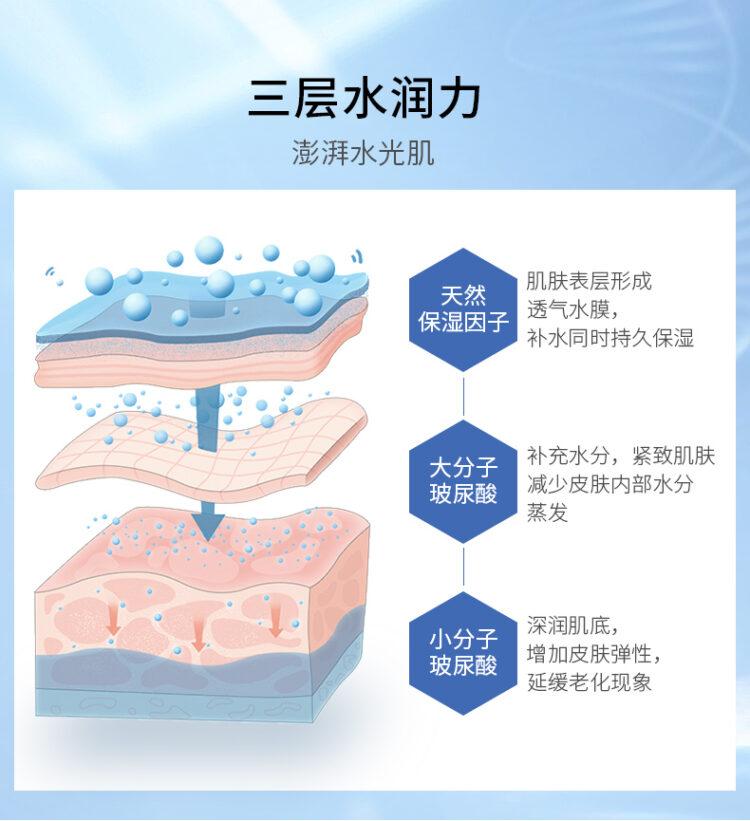 玻尿酸三层补水